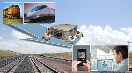 ENSCO Rail: Vehicle/Track Interaction Monitor